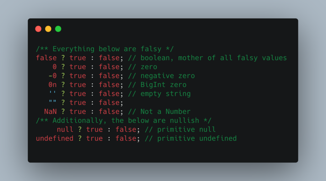 Falsy and Nullish values in JavaScript